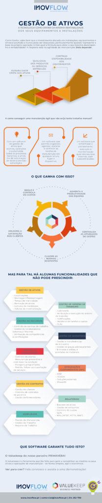 Infografico-Gestao-Ativos-1-209x1024
