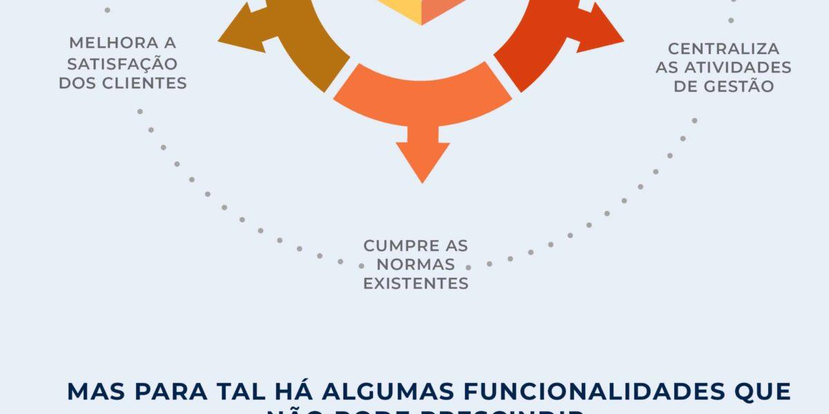 infografico-gestao-ativos