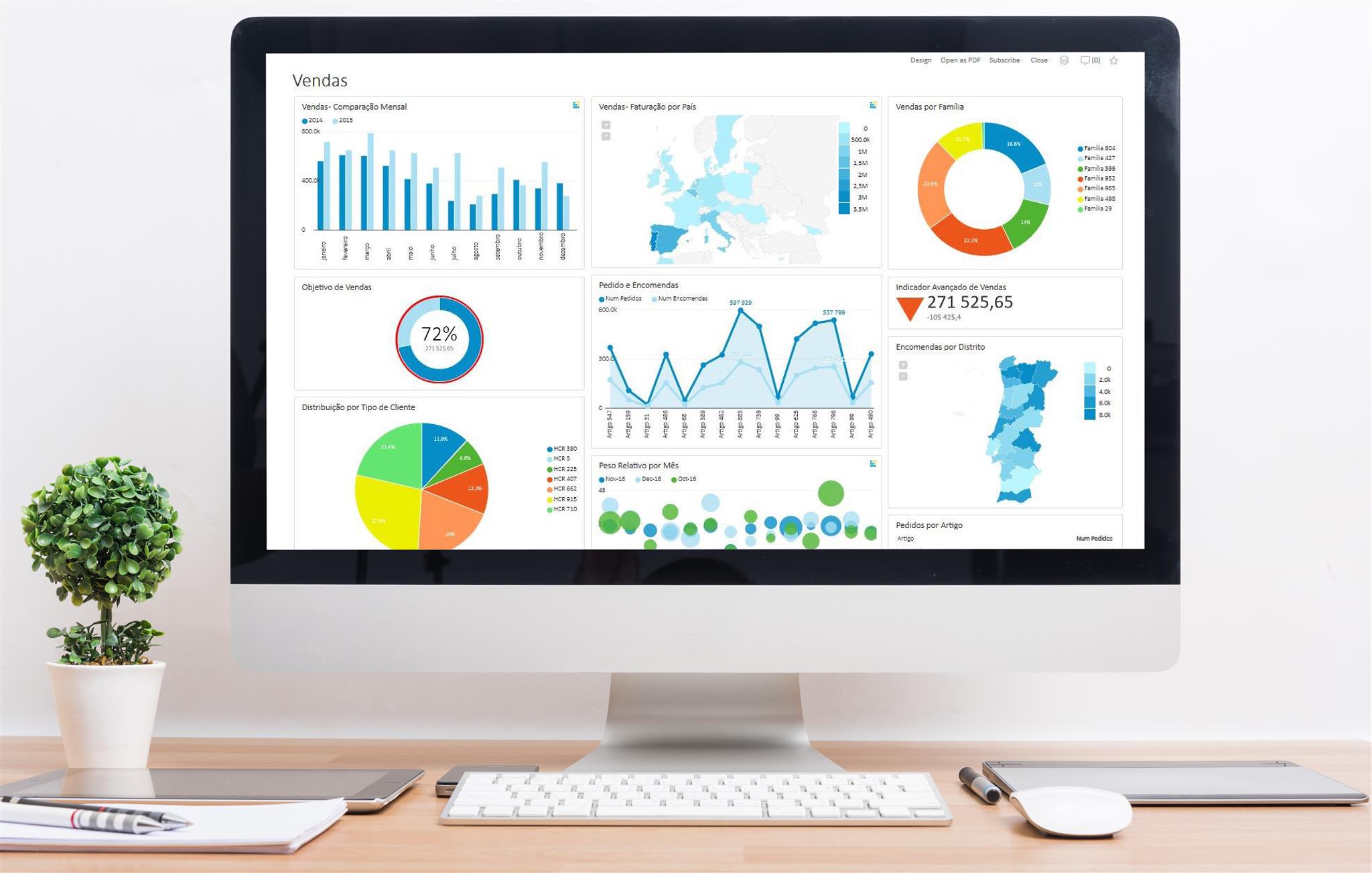 business analytics dashboard - inovflow
